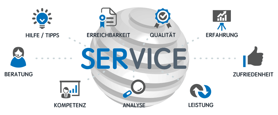 Prototec 3D Druck Service und Dienstleistung