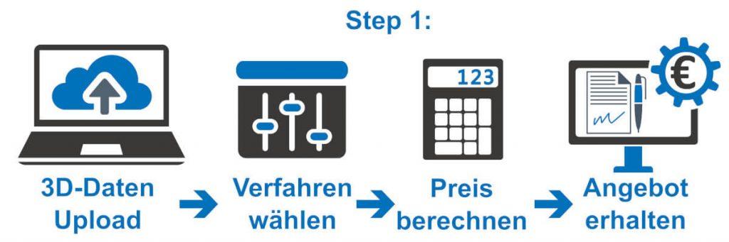 Prototec: Prozess online Angebotserstellung